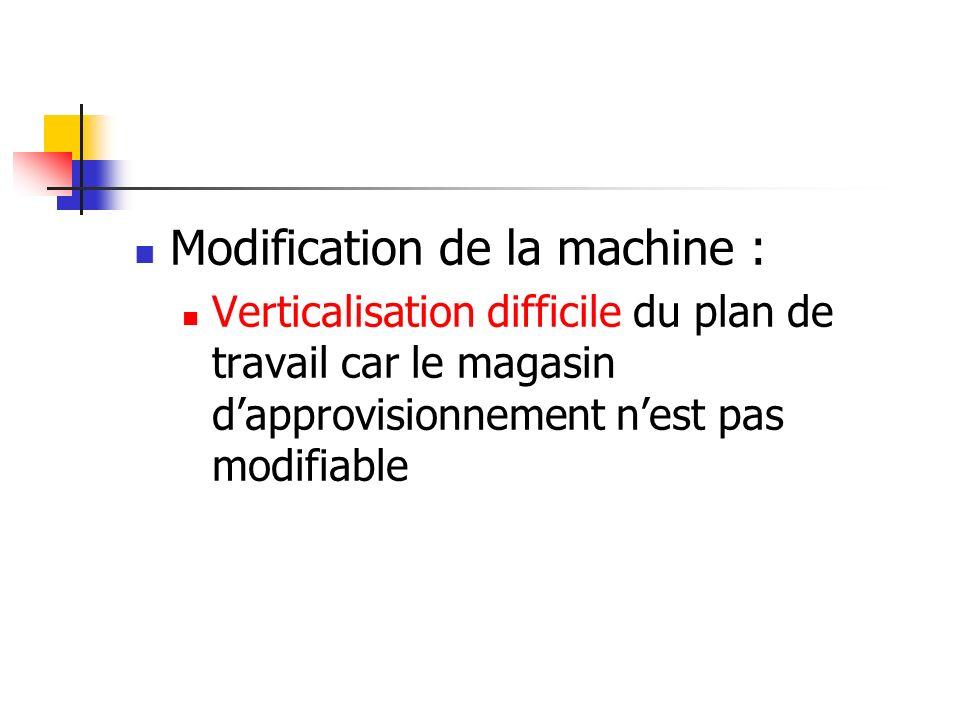 Modification de la machine : Verticalisation difficile du plan de travail car le magasin dapprovisionnement nest pas modifiable