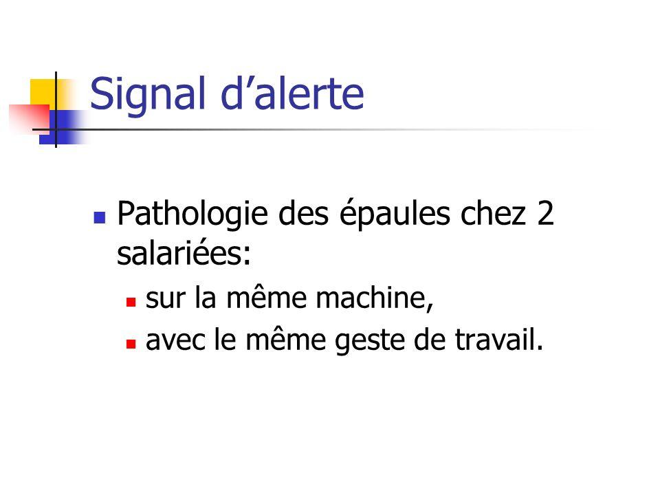 Signal dalerte Pathologie des épaules chez 2 salariées: sur la même machine, avec le même geste de travail.