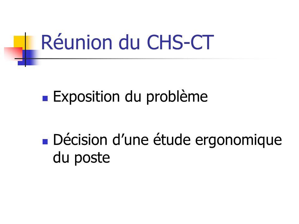 Réunion du CHS-CT Exposition du problème Décision dune étude ergonomique du poste