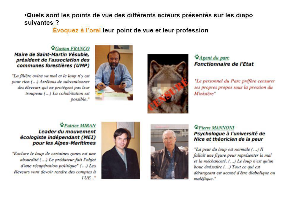 Quels sont les points de vue des différents acteurs présentés sur les diapo suivantes ? Évoquez à loral leur point de vue et leur profession