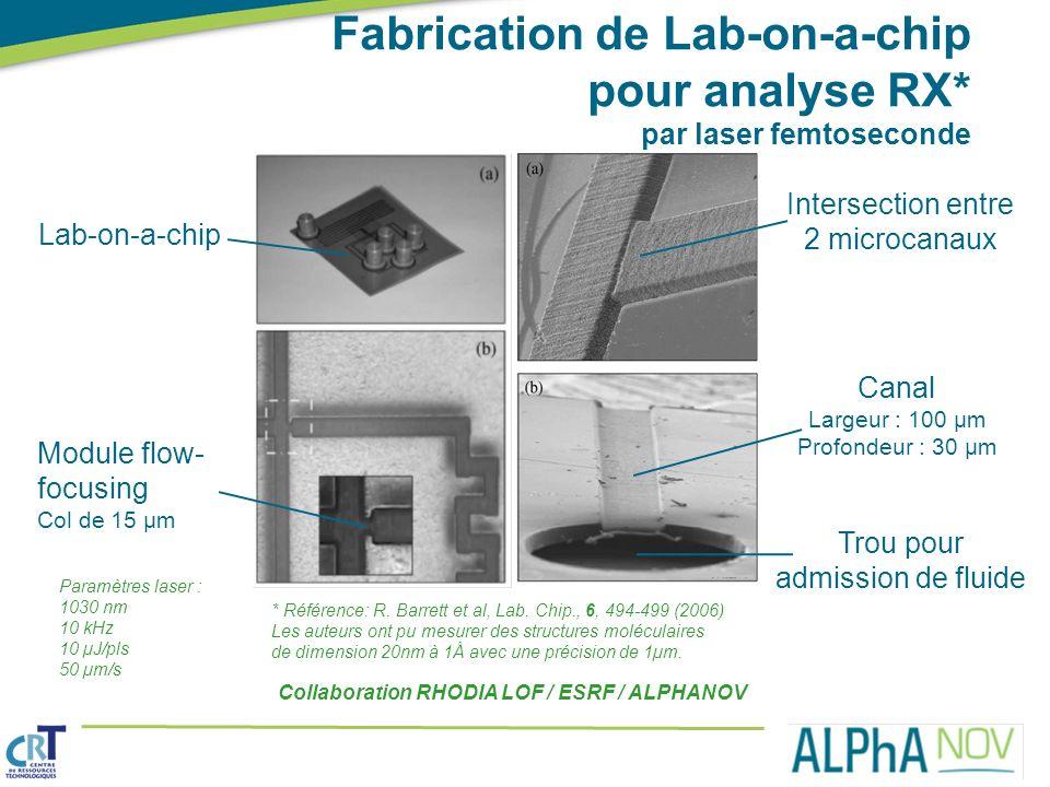 Fabrication de Lab-on-a-chip pour analyse RX* par laser femtoseconde * Référence: R. Barrett et al, Lab. Chip., 6, 494-499 (2006) Les auteurs ont pu m