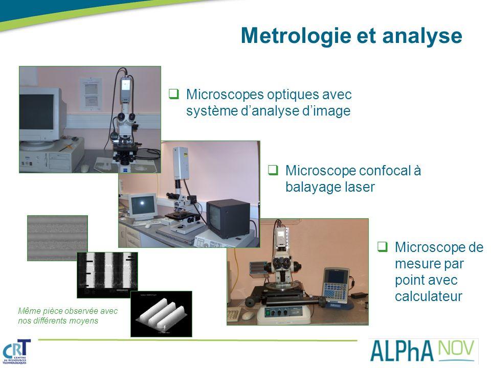 Microscope de mesure par point avec calculateur Microscope confocal à balayage laser Microscopes optiques avec système danalyse dimage Même pièce obse
