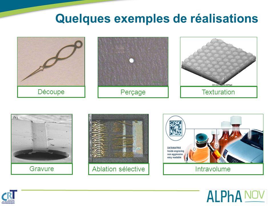 Quelques exemples de réalisations Document IREPA LASER Perçage Texturation Intravolume Ablation sélective Découpe Gravure