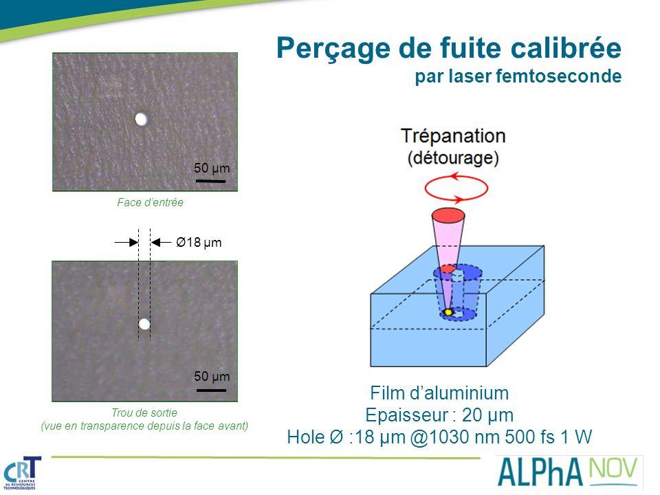 Perçage de fuite calibrée par laser femtoseconde Film daluminium Epaisseur : 20 µm Hole Ø :18 µm @1030 nm 500 fs 1 W Face dentrée Trou de sortie (vue