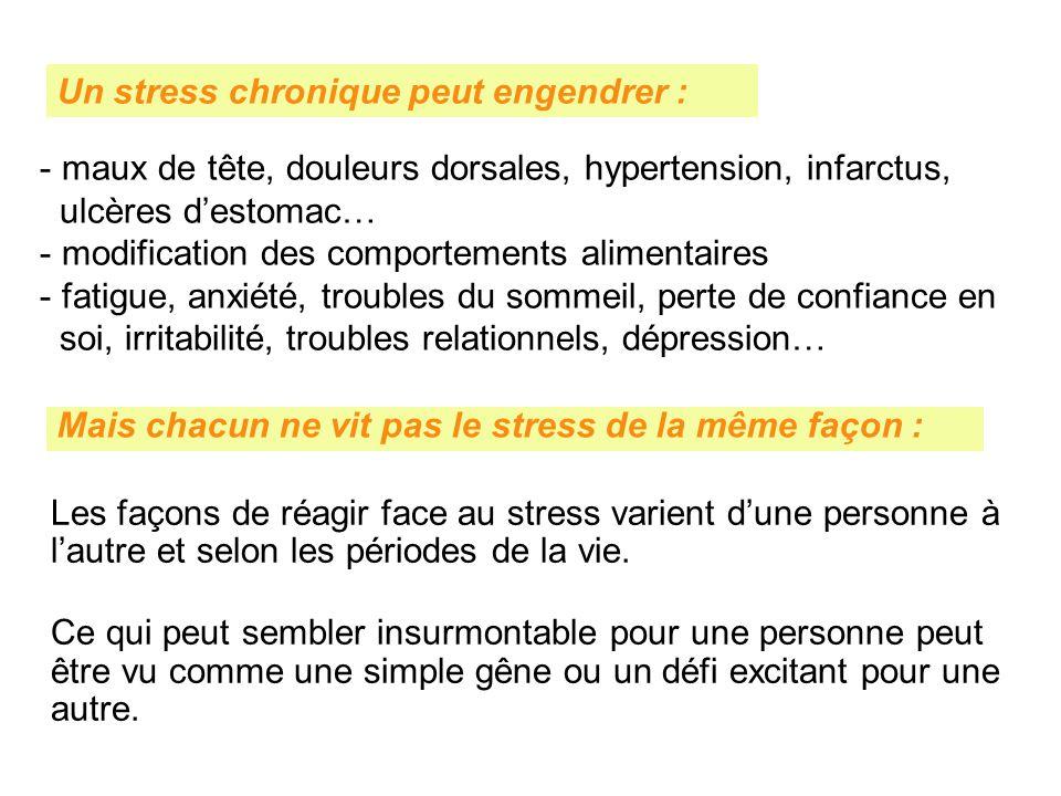 - maux de tête, douleurs dorsales, hypertension, infarctus, ulcères destomac… - modification des comportements alimentaires - fatigue, anxiété, troubl