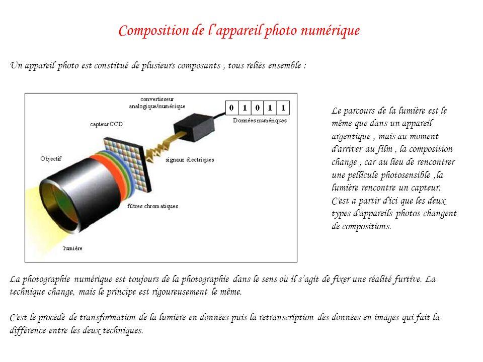 Un appareil photo est constitué de plusieurs composants, tous reliés ensemble : Le parcours de la lumière est le même que dans un appareil argentique, mais au moment d arriver au film, la composition change, car au lieu de rencontrer une pellicule photosensible,la lumière rencontre un capteur.