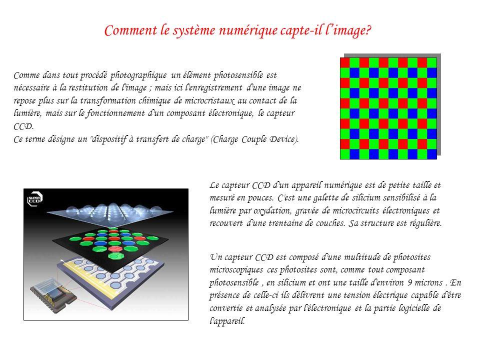 Comme dans tout procédé photographique un élément photosensible est nécessaire à la restitution de l image ; mais ici l enregistrement d une image ne repose plus sur la transformation chimique de microcristaux au contact de la lumière, mais sur le fonctionnement d un composant électronique, le capteur CCD.