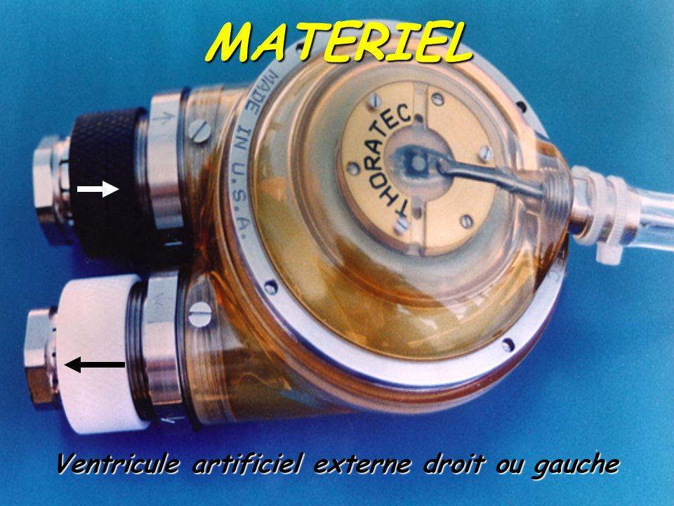 Ventricule artificiel externe droit ou gauche MATERIEL