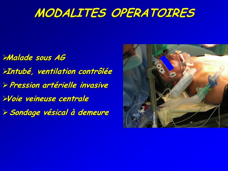 MODALITES OPERATOIRES Malade sous AG Malade sous AG Intubé, ventilation contrôlée Intubé, ventilation contrôlée Pression artérielle invasive Pression