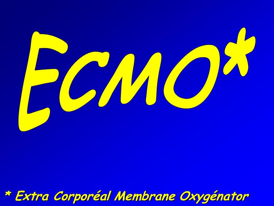 * Extra Corporéal Membrane Oxygénator