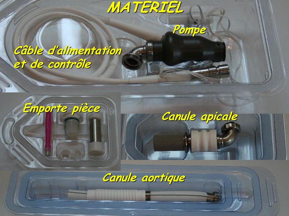 Pompe Câble dalimentation et de contrôle Emporte pièce Canule apicale Canule aortique MATERIEL