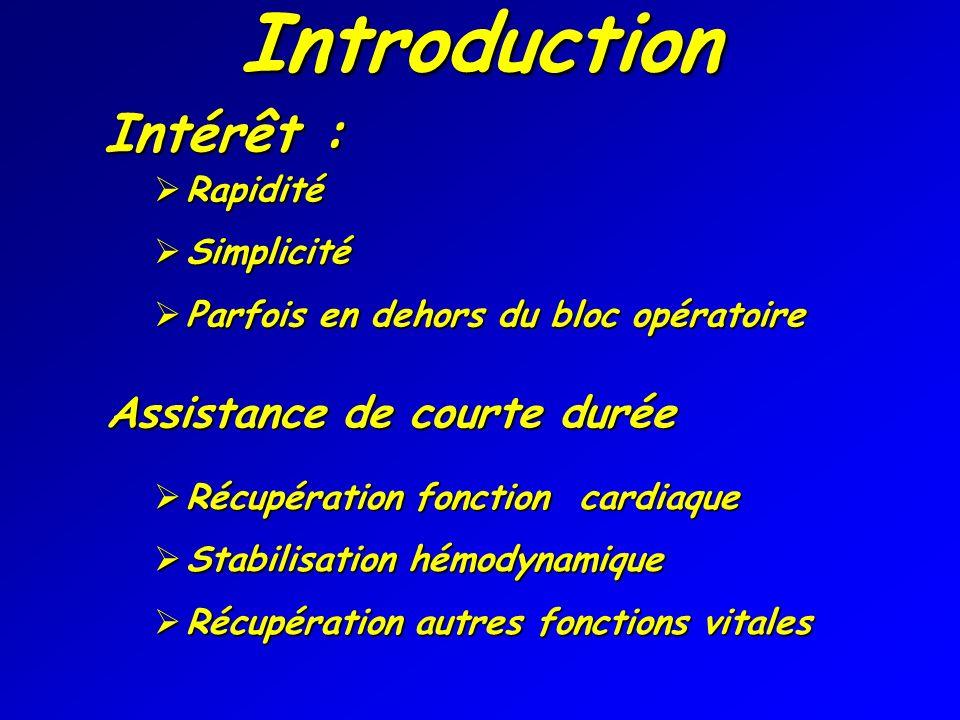 Introduction Intérêt : Rapidité Rapidité Simplicité Simplicité Parfois en dehors du bloc opératoire Parfois en dehors du bloc opératoire Assistance de