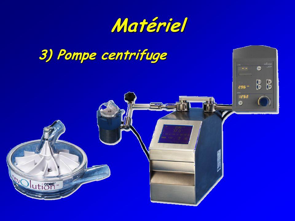 Matériel 3) Pompe centrifuge 3) Pompe centrifuge
