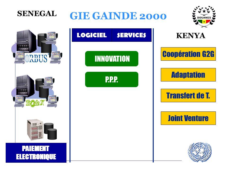 UNECE UN/CEFACT GIE GAINDE 2000 PAIEMENT ELECTRONIQUE KENYA SENEGAL LOGICIELSERVICES Coopération G2G Adaptation Transfert de T. Joint Venture INNOVATI