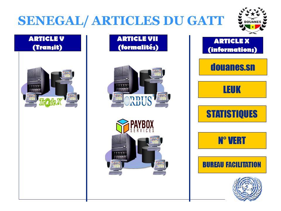 UNECE UN/CEFACT SENEGAL/ ARTICLES DU GATT ARTICLE V (Transit) ARTICLE VII (formalités) douanes.sn LEUK STATISTIQUES N° VERT ARTICLE X (informations) BUREAU FACILITATION