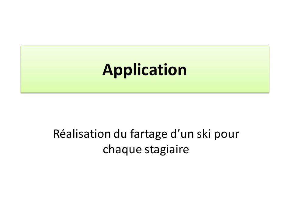 Application Réalisation du fartage dun ski pour chaque stagiaire