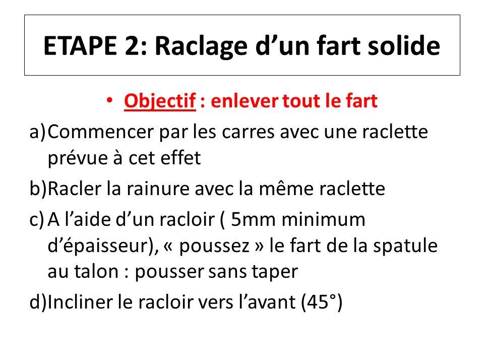 ETAPE 2: Raclage dun fart solide Objectif : enlever tout le fart a)Commencer par les carres avec une raclette prévue à cet effet b)Racler la rainure a