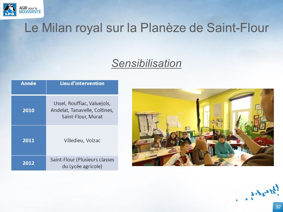32 Le Milan royal sur la Planèze de Saint-Flour Sensibilisation AnnéeLieu dintervention 2010 Ussel, Rouffiac, Valuejols, Andelat, Tanavelle, Coltines,