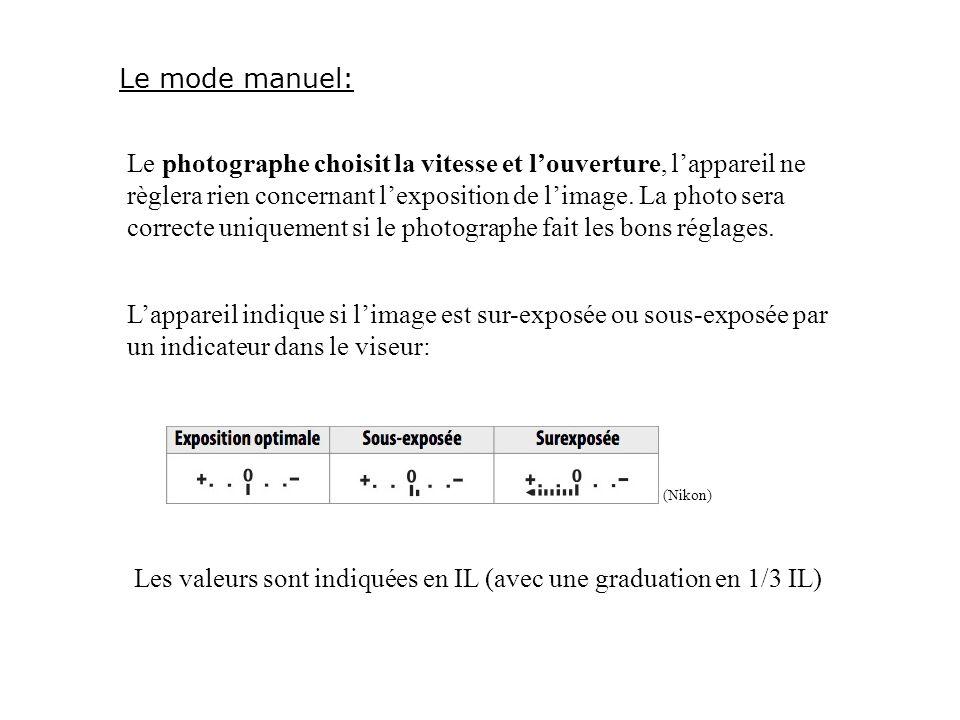 Le mode manuel: Lappareil indique si limage est sur-exposée ou sous-exposée par un indicateur dans le viseur: Les valeurs sont indiquées en IL (avec u
