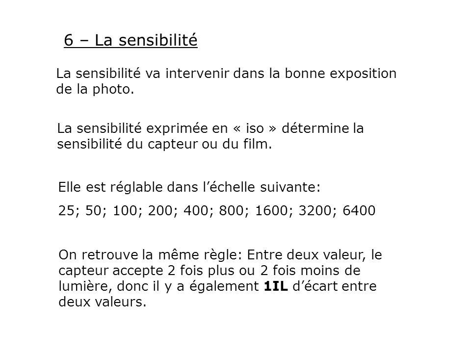 6 – La sensibilité La sensibilité exprimée en « iso » détermine la sensibilité du capteur ou du film. Elle est réglable dans léchelle suivante: 25; 50