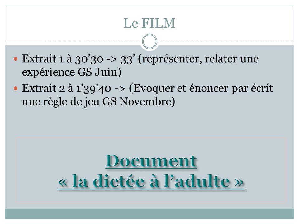 Le FILM Extrait 1 à 3030 -> 33 (représenter, relater une expérience GS Juin) Extrait 2 à 13940 -> (Evoquer et énoncer par écrit une règle de jeu GS No