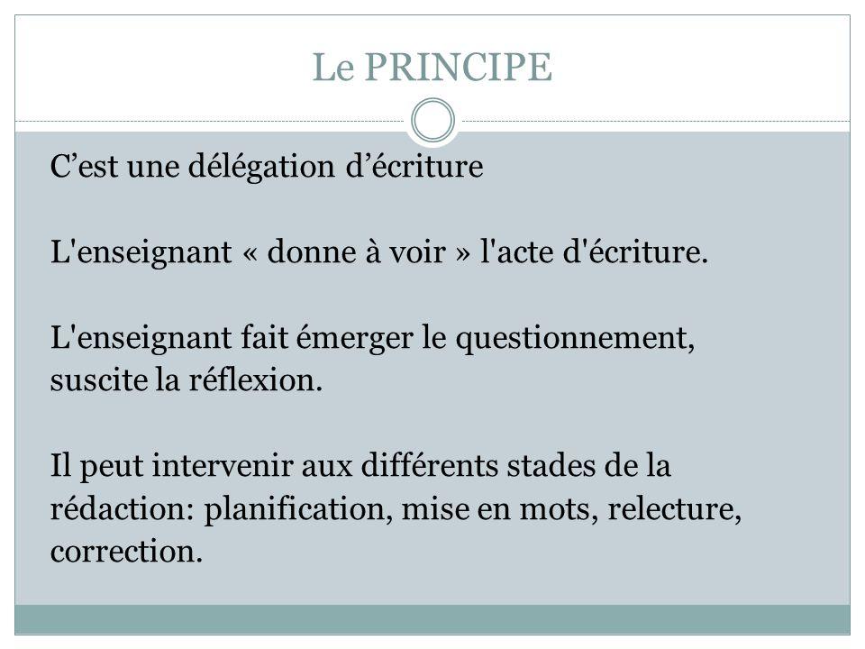 Le PRINCIPE Cest une délégation décriture L'enseignant « donne à voir » l'acte d'écriture. L'enseignant fait émerger le questionnement, suscite la réf