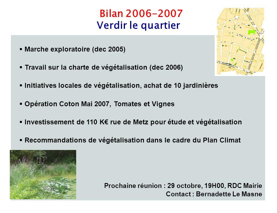 18 Bilan 2006-2007 Placette Mazagran Contact : Noelle Perrier