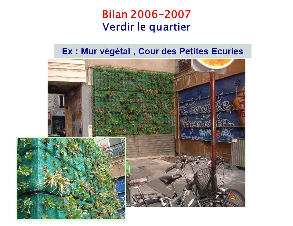 10 Ex : Mur végétalisé, rue du Fg Poissonnière Bilan 2006-2007 Verdir le quartier