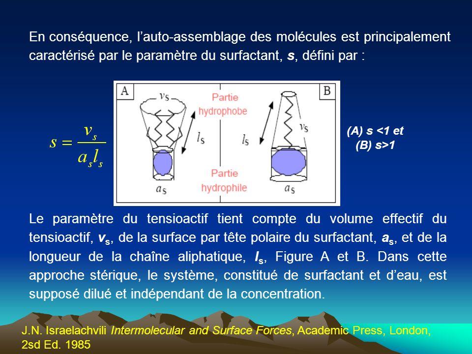 En conséquence, lauto-assemblage des molécules est principalement caractérisé par le paramètre du surfactant, s, défini par : Le paramètre du tensioac