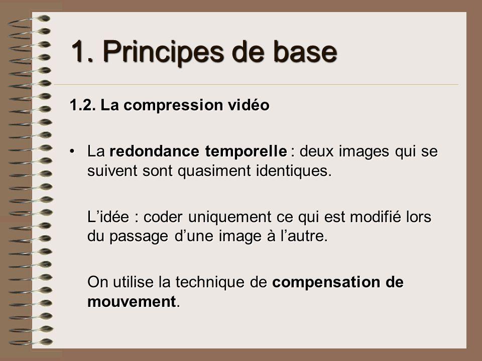 1. Principes de base 1.2. La compression vidéo La redondance temporelle : deux images qui se suivent sont quasiment identiques.La redondance temporell