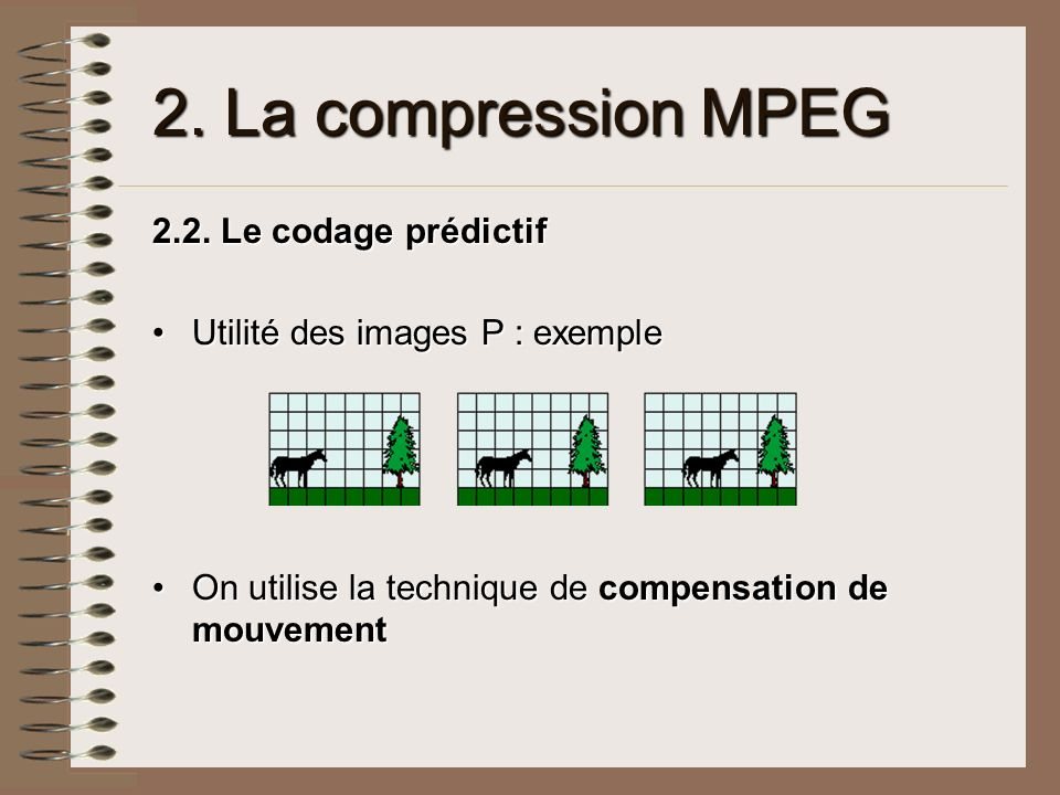 2.La compression MPEG 2.2.