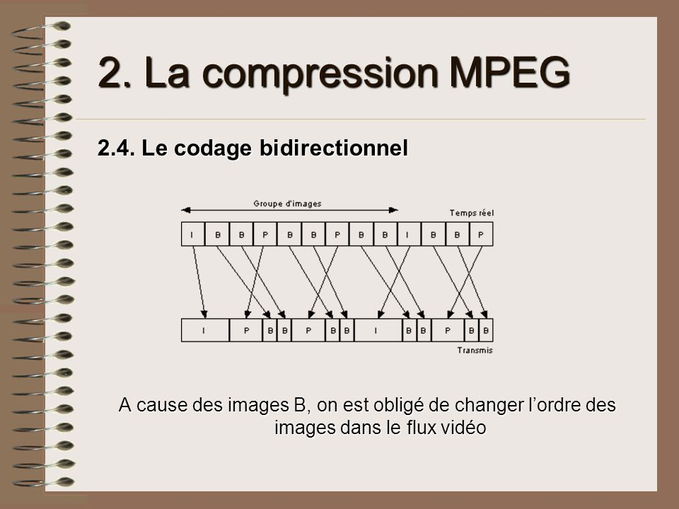 2.La compression MPEG 2.4.