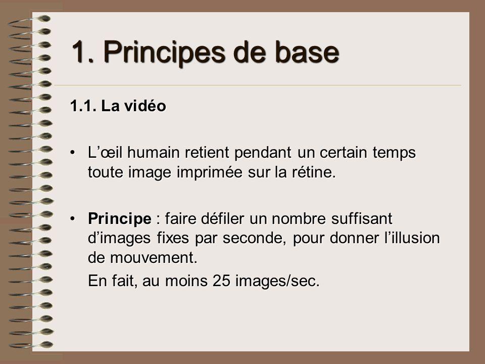 1. Principes de base 1.1. La vidéo Lœil humain retient pendant un certain temps toute image imprimée sur la rétine.Lœil humain retient pendant un cert