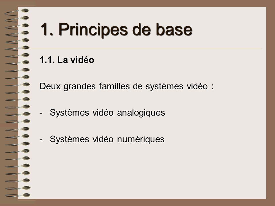 1. Principes de base 1.1. La vidéo Deux grandes familles de systèmes vidéo : -Systèmes vidéo analogiques -Systèmes vidéo numériques