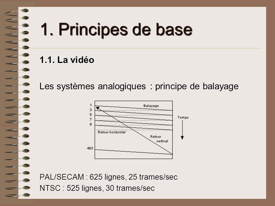 1. Principes de base 1.1. La vidéo Les systèmes analogiques : principe de balayage PAL/SECAM : 625 lignes, 25 trames/sec NTSC : 525 lignes, 30 trames/