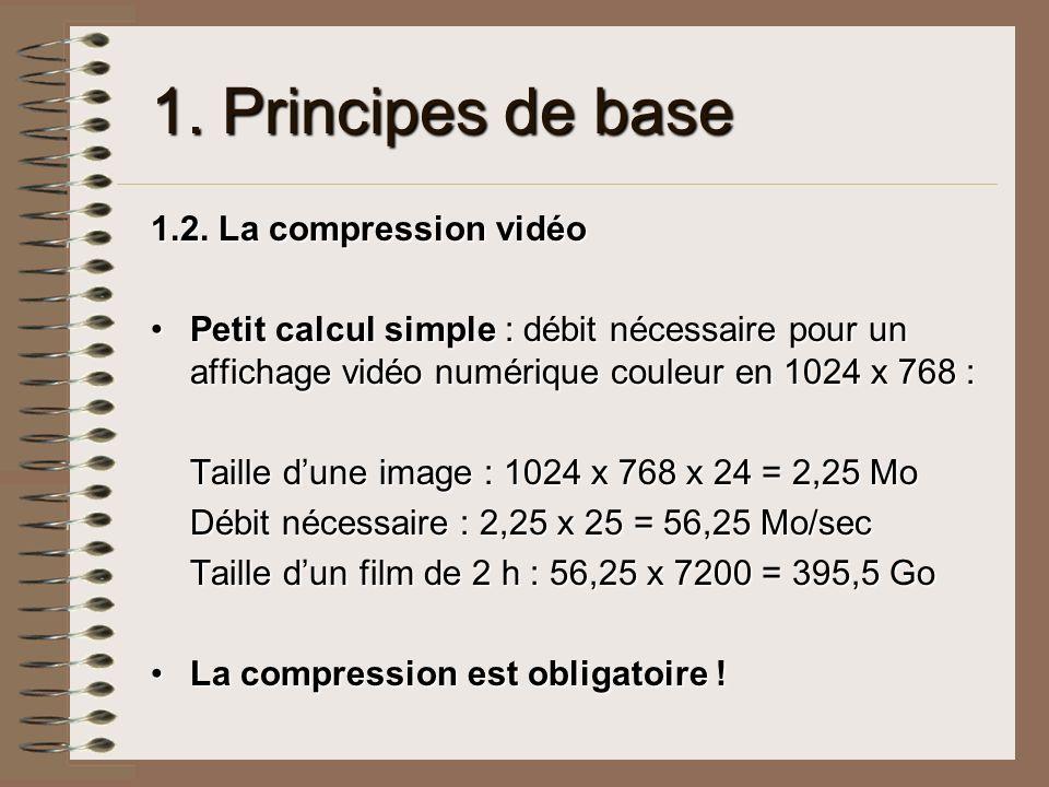 1. Principes de base 1.2. La compression vidéo Petit calcul simple : débit nécessaire pour un affichage vidéo numérique couleur en 1024 x 768 :Petit c