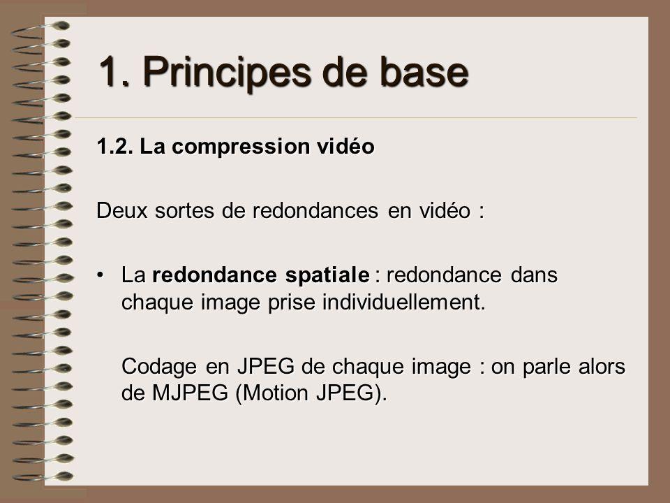 1. Principes de base 1.2. La compression vidéo Deux sortes de redondances en vidéo : La redondance spatiale : redondance dans chaque image prise indiv