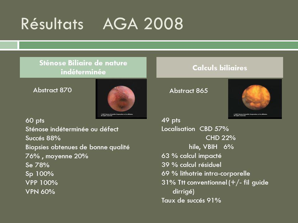 Résultats AGA 2008 Sténose Biliaire de nature indéterminée Calculs biliaires 60 pts Sténose indéterminée ou défect Succés 88% Biopsies obtenues de bon