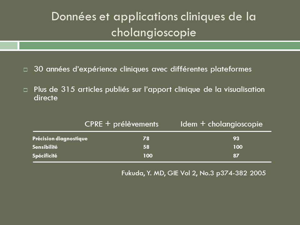 Données et applications cliniques de la cholangioscopie 30 années dexpérience cliniques avec différentes plateformes Plus de 315 articles publiés sur