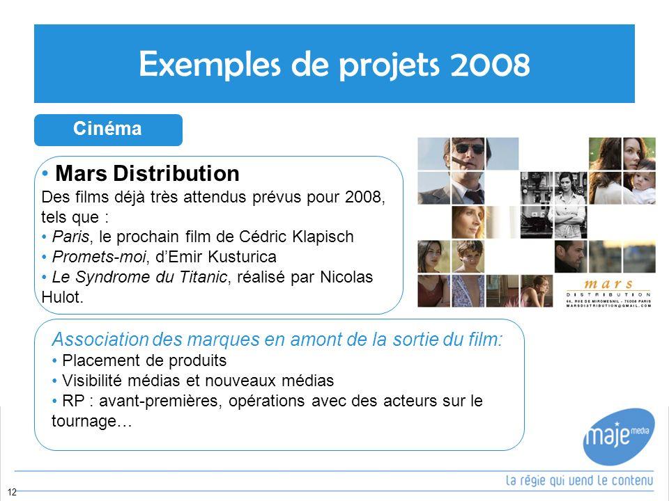 Exemples de projets 2008 Mars Distribution Des films déjà très attendus prévus pour 2008, tels que : Paris, le prochain film de Cédric Klapisch Promets-moi, dEmir Kusturica Le Syndrome du Titanic, réalisé par Nicolas Hulot.