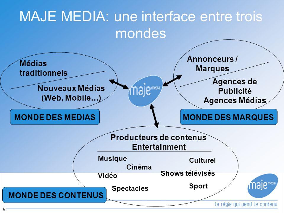MAJE MEDIA: une interface entre trois mondes MONDE DES CONTENUS Annonceurs / Marques Agences de Publicité Agences Médias Médias traditionnels Nouveaux Médias (Web, Mobile…) Producteurs de contenus Entertainment Musique Cinéma Vidéo Spectacles Culturel Shows télévisés Sport MONDE DES MEDIASMONDE DES MARQUES MONDE DES CONTENUS 6