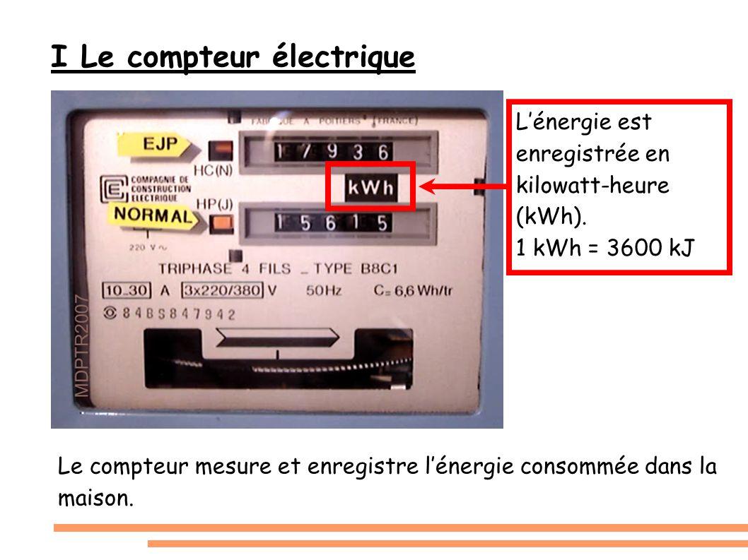 I Le compteur électrique Lénergie est enregistrée en kilowatt-heure (kWh). 1 kWh = 3600 kJ Le compteur mesure et enregistre lénergie consommée dans la