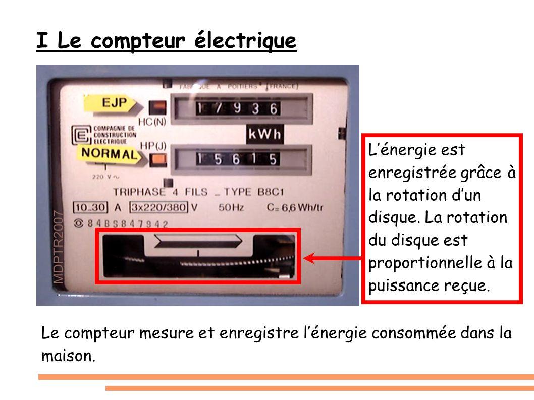 I Le compteur électrique Lénergie est enregistrée grâce à la rotation dun disque. La rotation du disque est proportionnelle à la puissance reçue. Le c
