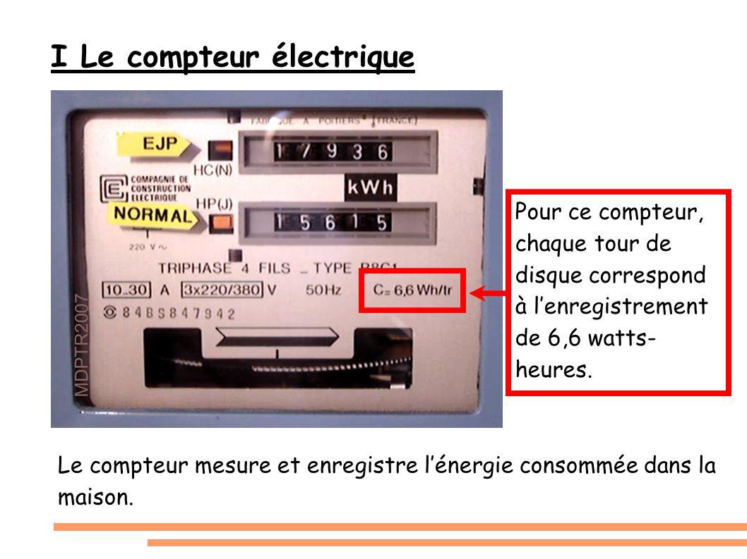 I Le compteur électrique Pour ce compteur, chaque tour de disque correspond à lenregistrement de 6,6 watts- heures. Le compteur mesure et enregistre l