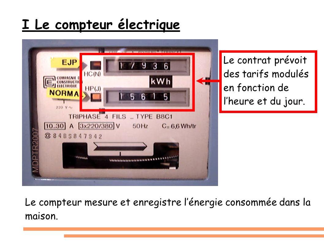 I Le compteur électrique Le contrat prévoit des tarifs modulés en fonction de lheure et du jour. Le compteur mesure et enregistre lénergie consommée d