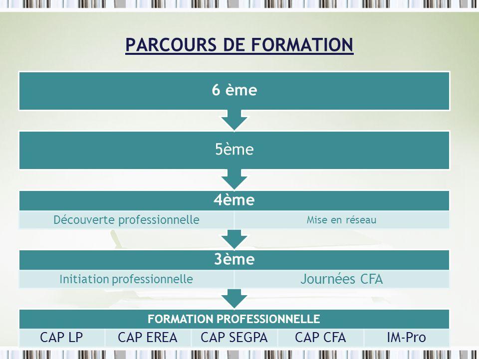 PARCOURS DE FORMATION FORMATION PROFESSIONNELLE CAP LPCAP EREACAP SEGPACAP CFAIM-Pro 3ème Initiation professionnelle Journées CFA 4ème Découverte prof