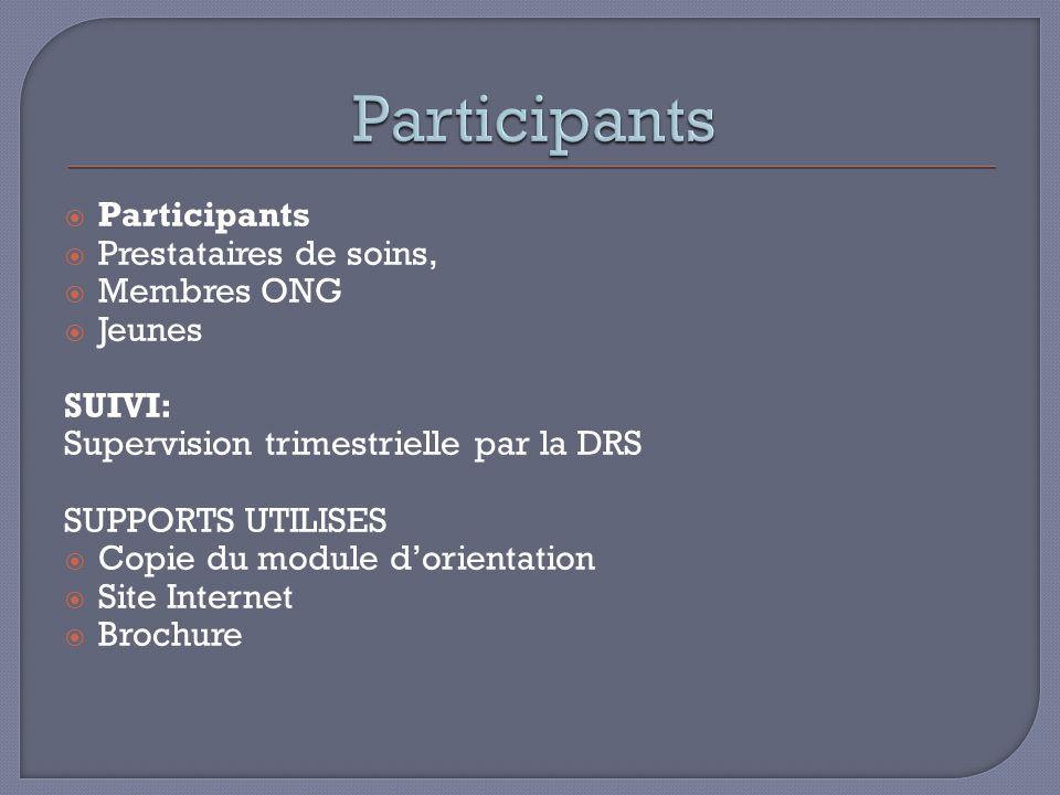 Participants Prestataires de soins, Membres ONG Jeunes SUIVI: Supervision trimestrielle par la DRS SUPPORTS UTILISES Copie du module dorientation Site Internet Brochure
