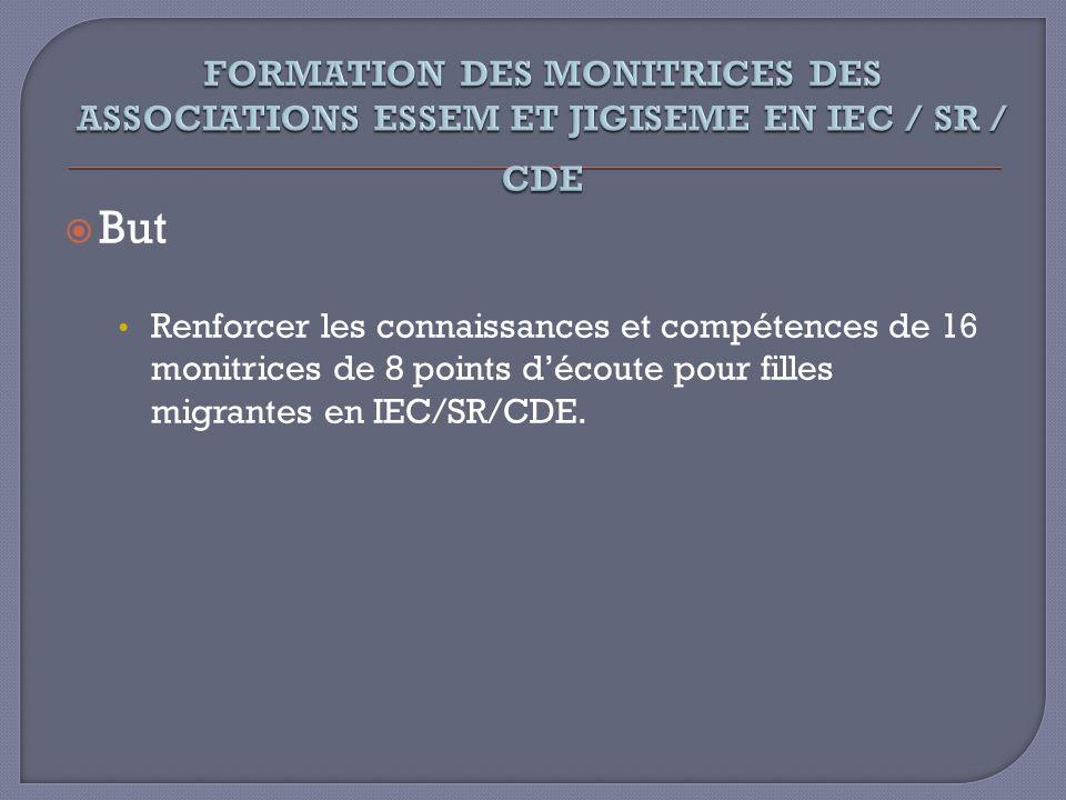 But Renforcer les connaissances et compétences de 16 monitrices de 8 points découte pour filles migrantes en IEC/SR/CDE.