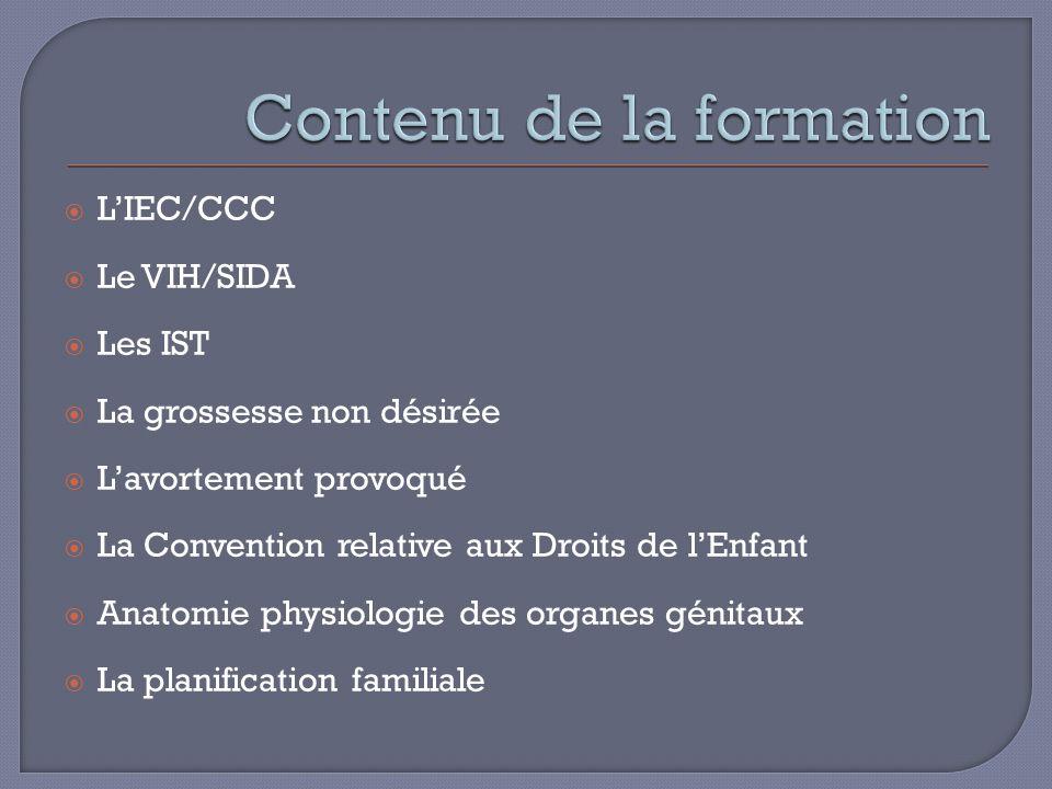 LIEC/CCC Le VIH/SIDA Les IST La grossesse non désirée Lavortement provoqué La Convention relative aux Droits de lEnfant Anatomie physiologie des organes génitaux La planification familiale