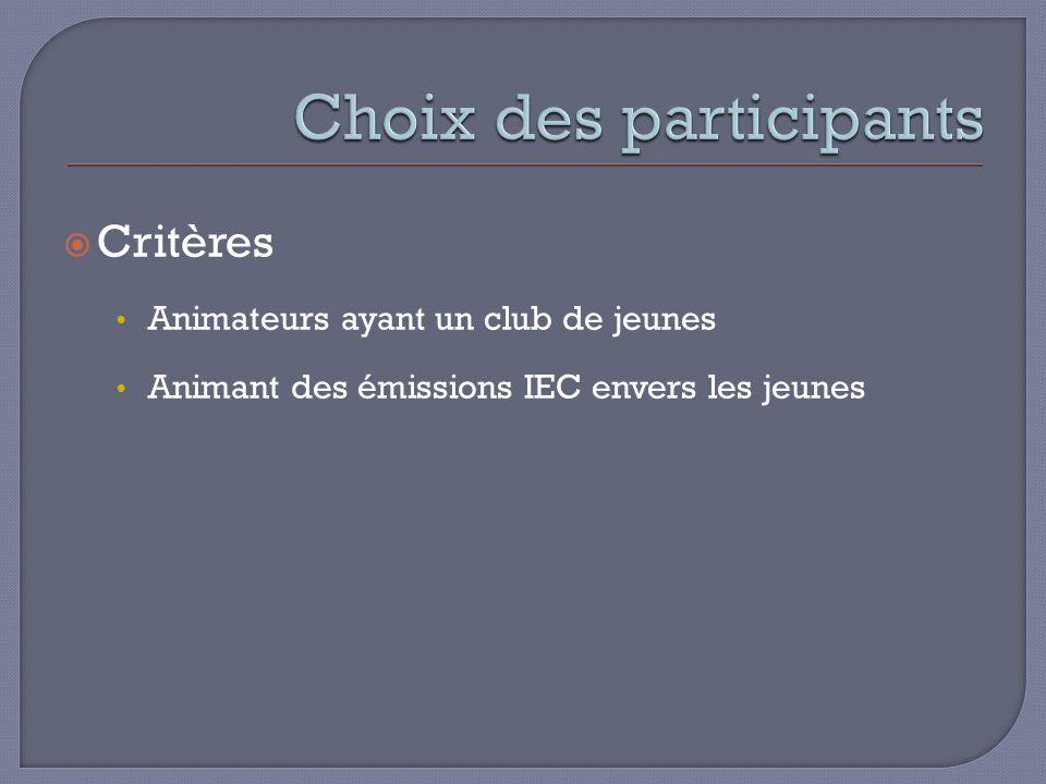 Critères Animateurs ayant un club de jeunes Animant des émissions IEC envers les jeunes
